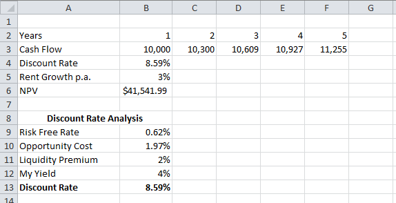 cash flow analysis spreadsheet