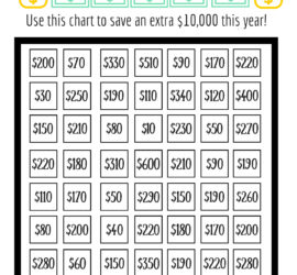 easy money saving chart save $10,000